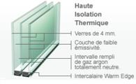haute isolation thermique